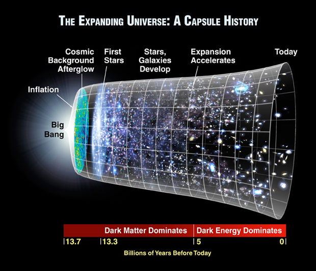 expand_universe_capsule_history